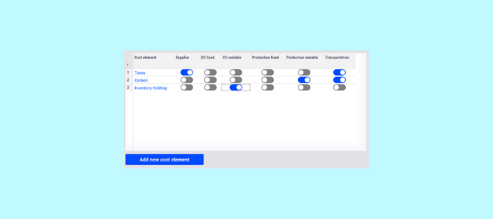 New in AIMMS Network Design: Custom Costs, Data Validation, Expanded Control Panel, Changes in Excel Data Template