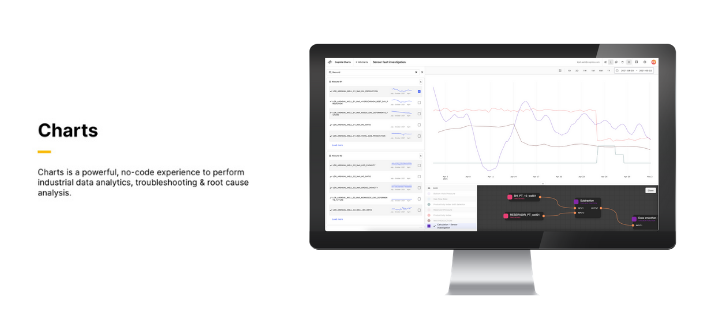Introducing: Cognite Charts and the Charts Group in Cognite Hub