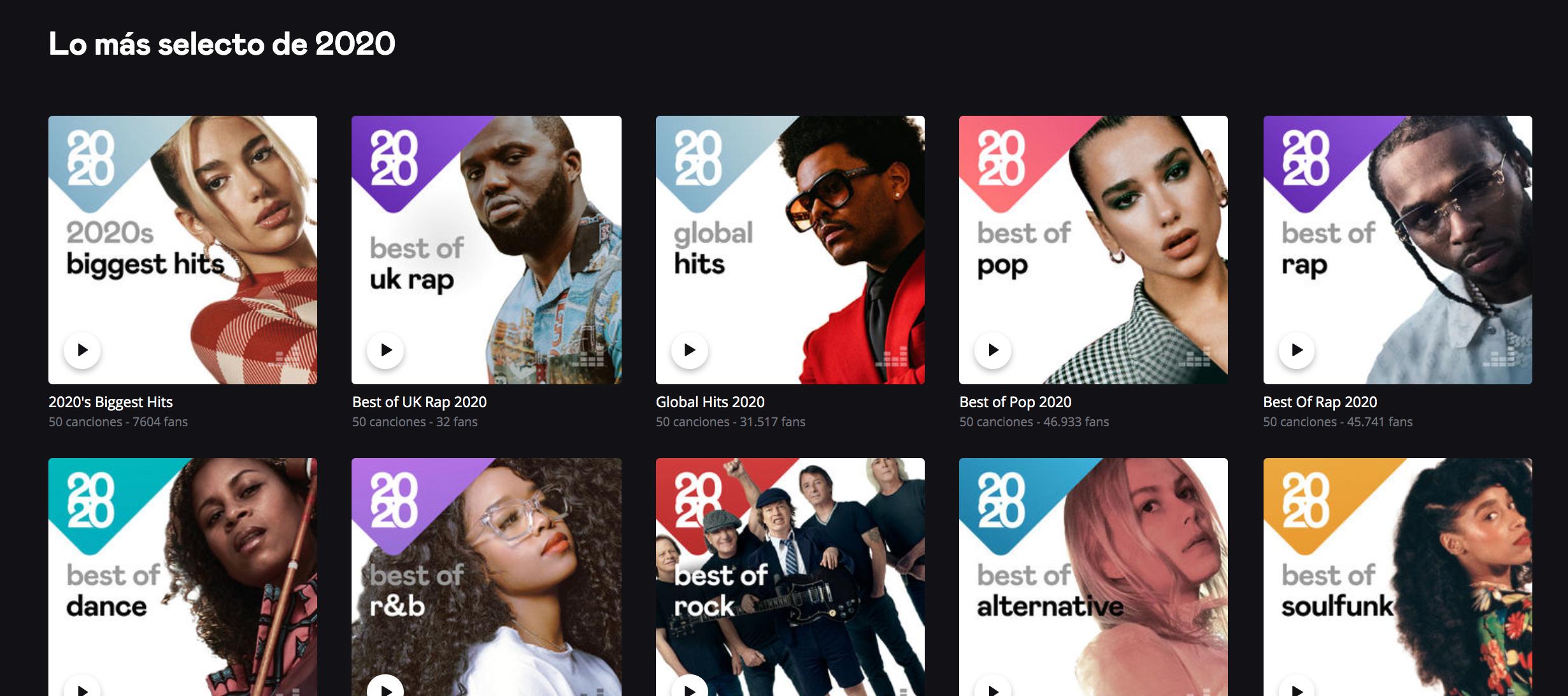 Top de artistas, albums y canciones del 2020 en Deezer