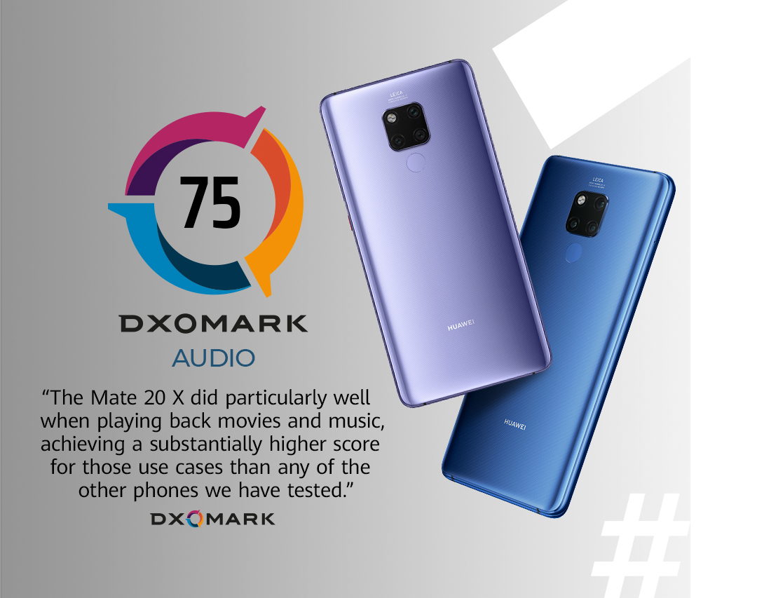 Huawei Mate 20 X is the top scorer in DXOMARK Audio tests