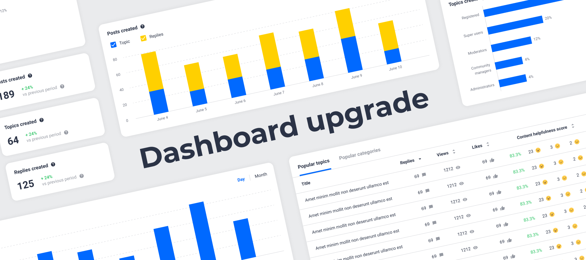 Improved dashboards now available (+ find out when current dashboards will be replaced)