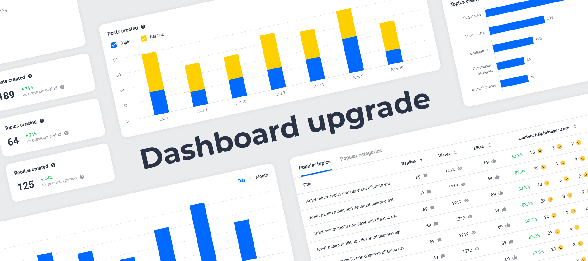 Reminder: old dashboards will be removed on Wed 23 September 2020