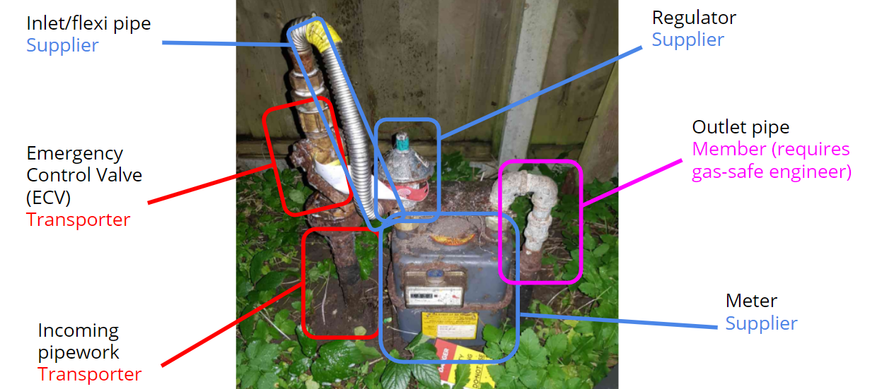 Thinking about removing your gas supply? Here's some advice! Tutorial