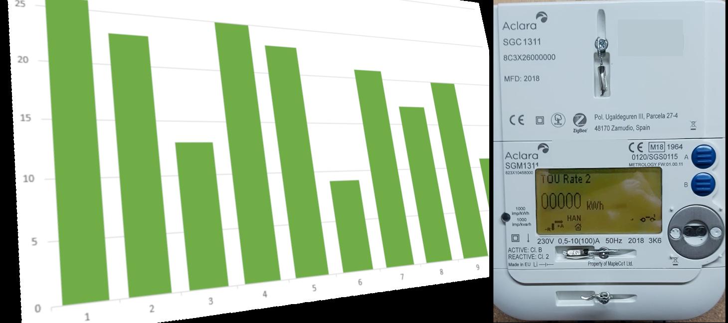 SMETS1 Aclara smart meter guide