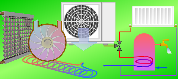 Using an air source heat pump (ASHP) to reduce your carbon footprint - guide