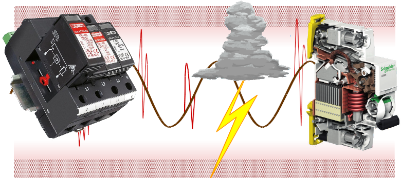 Lightning suppressors, anti-surge devices and PV Solar Panels - tutorial and FAQ