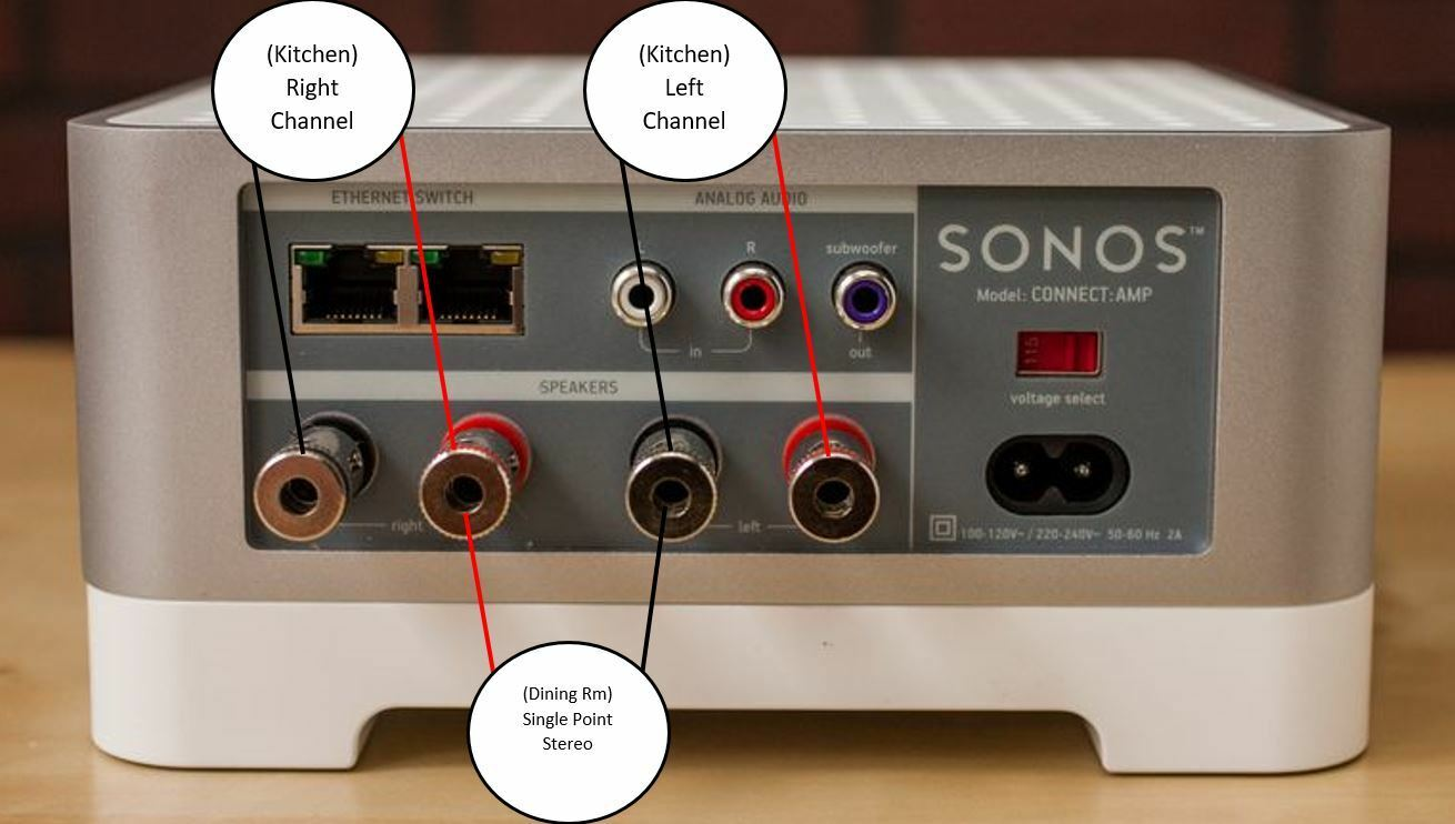 Wiring For Multiple Single Point Stereo Loudspeakers For