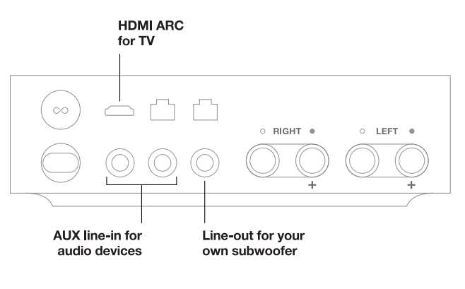 sound bar hook up diagram setup  install  and getting the most from sonos amp sonos community  sonos amp