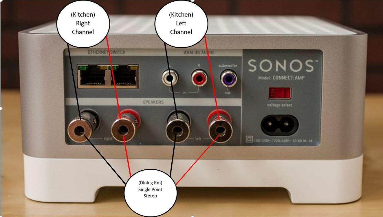Sonos Wiring Diagram from uploads-eu-west-1.insided.com