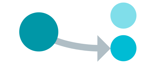 Retrieving identity values in T-SQL – Advanced